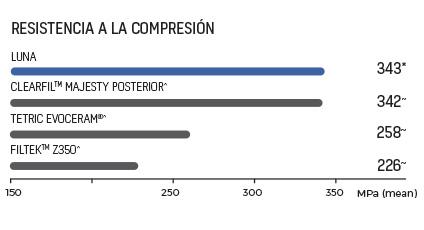 compression-luna-spa