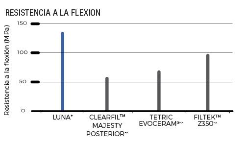 luna-flex-spa