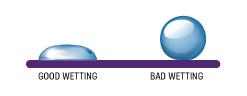 zipbond universal - good vs bad wetting